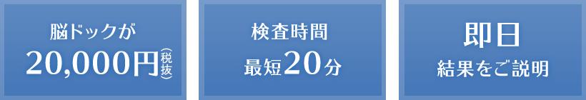 脳ドックが20,000円(税抜)検査時間最短20分 即日結果をご説明