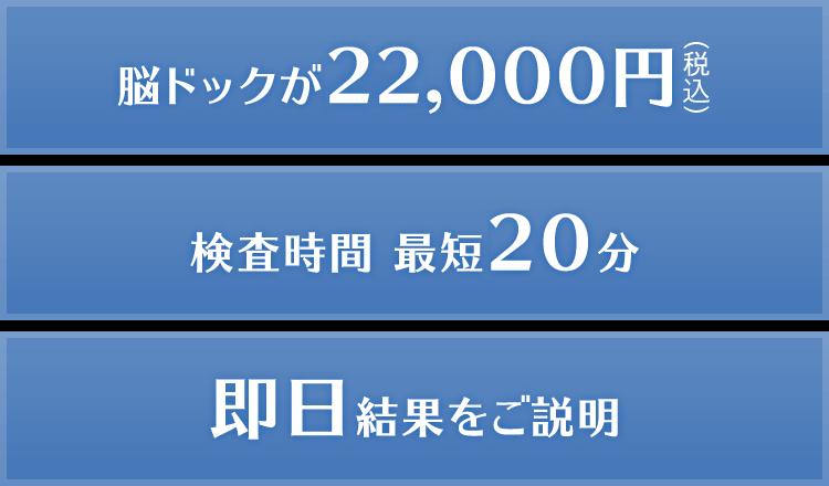 脳ドックが22,000円(税込)検査時間最短20分 即日結果をご説明